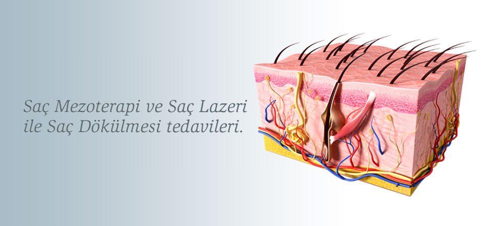 Mezoterapi ve Lazer